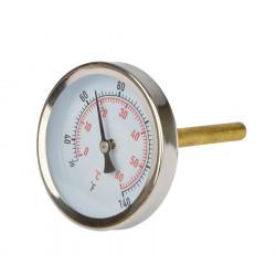 Termometer til Fast Ferment